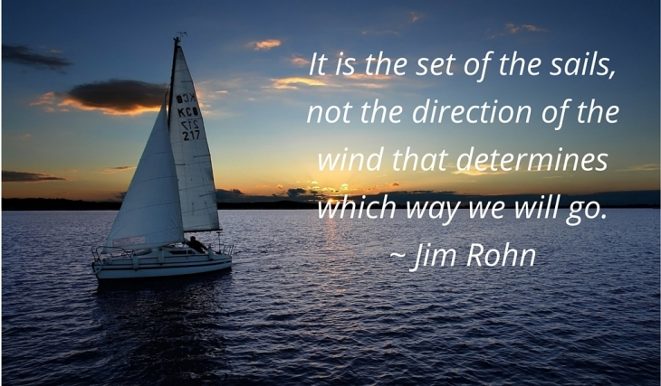 It is the set of the sails, not the direction