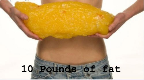 10 pounds of fat
